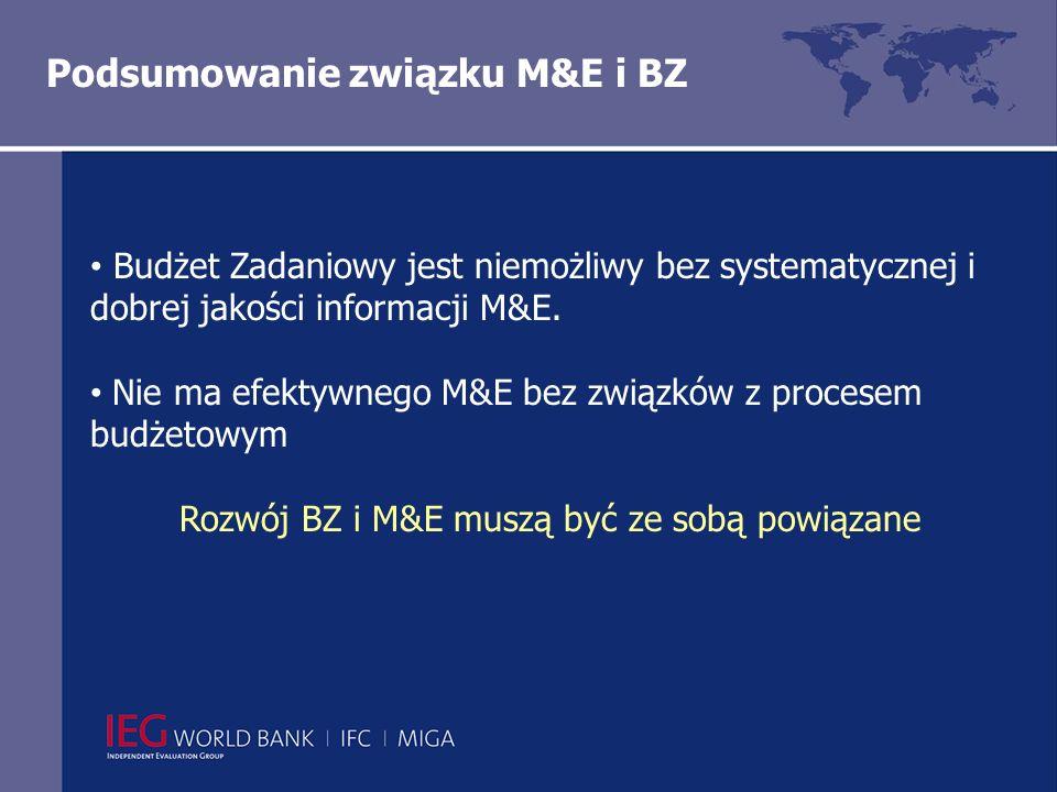 Budżet Zadaniowy jest niemożliwy bez systematycznej i dobrej jakości informacji M&E.