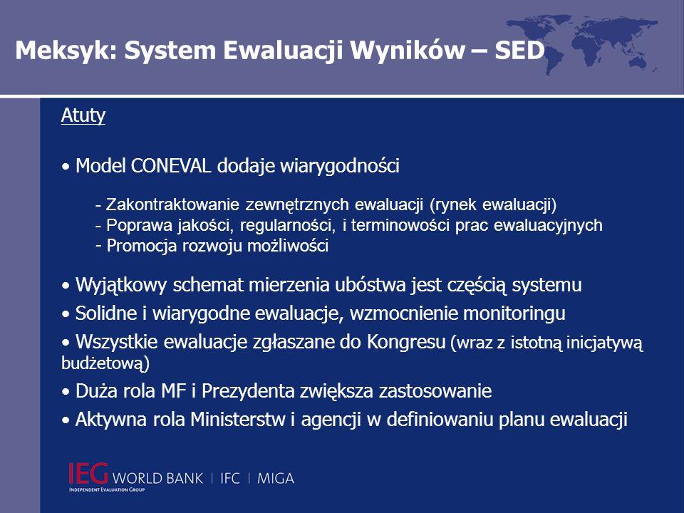 Meksyk: System Ewaluacji Wyników – SED Atuty Model CONEVAL dodaje wiarygodności - Zakontraktowanie zewnętrznych ewaluacji (rynek ewaluacji) - Poprawa jakości, regularności, i terminowości prac ewaluacyjnych - Promocja rozwoju możliwości Wyjątkowy schemat mierzenia ubóstwa jest częścią systemu Solidne i wiarygodne ewaluacje, wzmocnienie monitoringu Wszystkie ewaluacje zgłaszane do Kongresu (wraz z istotną inicjatywą budżetową) Duża rola MF i Prezydenta zwiększa zastosowanie Aktywna rola Ministerstw i agencji w definiowaniu planu ewaluacji
