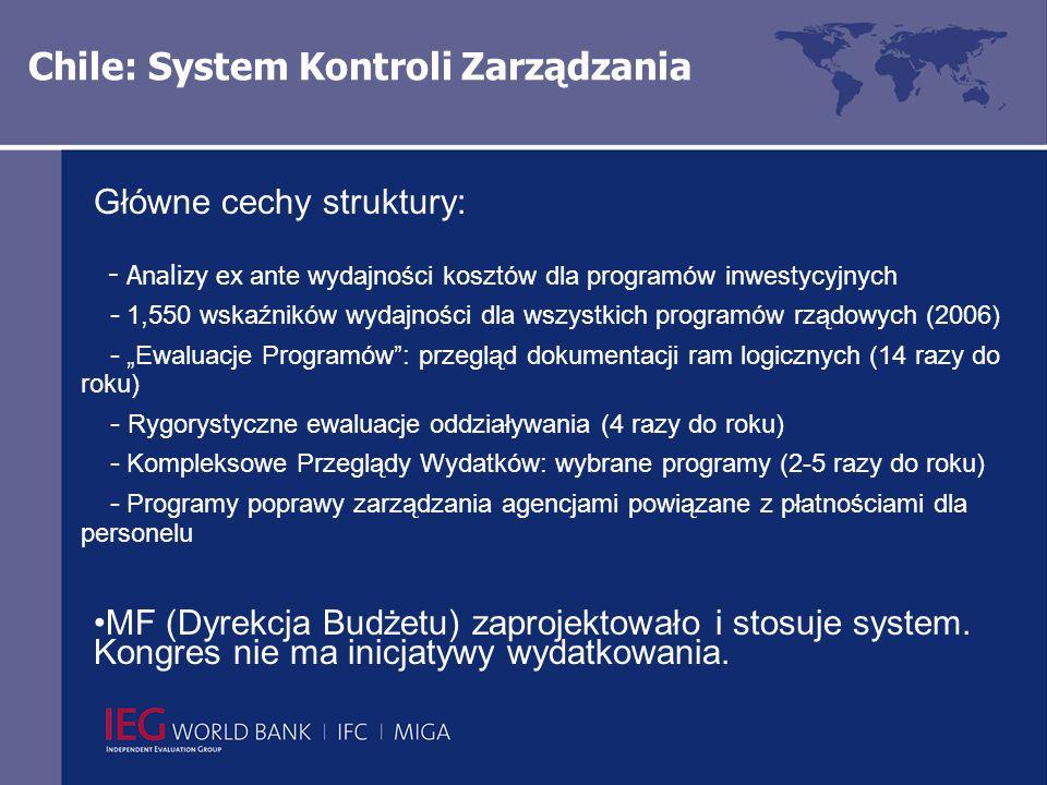 Chile: System Kontroli Zarządzania Główne cechy struktury: - Analizy e x ante wydajności kosztów dla programów inwestycyjnych - 1,550 wskaźników wydajności dla wszystkich programów rządowych (2006) - Ewaluacje Programów: przegląd dokumentacji ram logicznych (14 razy do roku) - Rygorystyczne ewaluacje oddziaływania (4 razy do roku) - Kompleksowe Przeglądy Wydatków: wybrane programy (2-5 razy do roku) - Programy poprawy zarządzania agencjami powiązane z płatnościami dla personelu MF (Dyrekcja Budżetu) zaprojektowało i stosuje system.