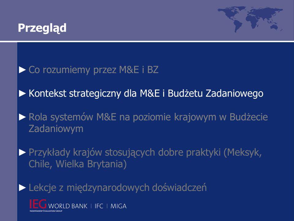 Przegląd Co rozumiemy przez M&E i BZ Kontekst strategiczny dla M&E i Budżetu Zadaniowego Rola systemów M&E na poziomie krajowym w Budżecie Zadaniowym Przykłady krajów stosujących dobre praktyki (Meksyk, Chile, Wielka Brytania) Lekcje z międzynarodowych doświadczeń