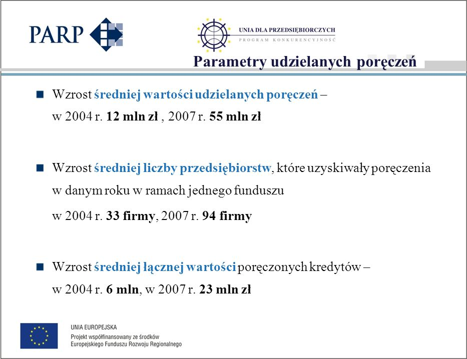 Parametry udzielanych poręczeń Średnia liczba udzielonych w danym roku poręczeń