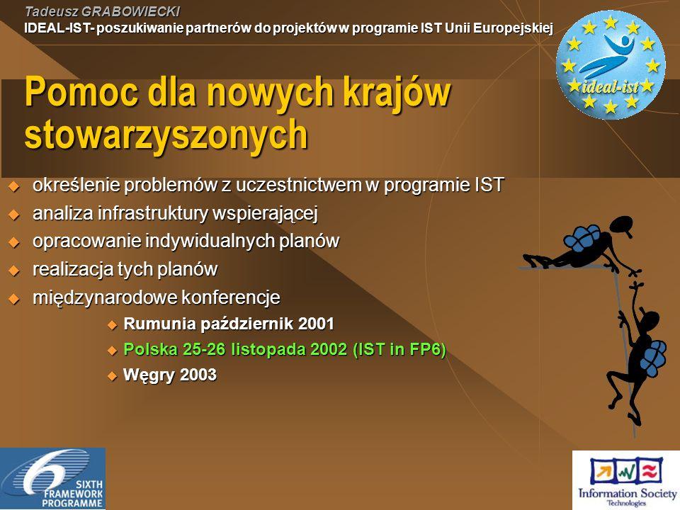 Tadeusz GRABOWIECKI IDEAL-IST- poszukiwanie partnerów do projektów w programie IST Unii Europejskiej Pomoc dla nowych krajów stowarzyszonych określenie problemów z uczestnictwem w programie IST określenie problemów z uczestnictwem w programie IST analiza infrastruktury wspierającej analiza infrastruktury wspierającej opracowanie indywidualnych planów opracowanie indywidualnych planów realizacja tych planów realizacja tych planów międzynarodowe konferencje międzynarodowe konferencje Rumunia październik 2001 Rumunia październik 2001 Polska 25-26 listopada 2002 (IST in FP6) Polska 25-26 listopada 2002 (IST in FP6) Węgry 2003 Węgry 2003