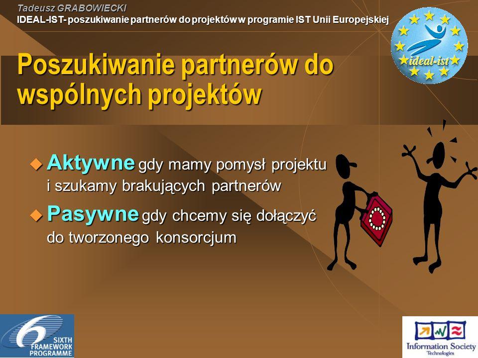Tadeusz GRABOWIECKI IDEAL-IST- poszukiwanie partnerów do projektów w programie IST Unii Europejskiej Poszukiwanie partnerów do wspólnych projektów Aktywne gdy mamy pomysł projektu i szukamy brakujących partnerów Aktywne gdy mamy pomysł projektu i szukamy brakujących partnerów Pasywne gdy chcemy się dołączyć do tworzonego konsorcjum Pasywne gdy chcemy się dołączyć do tworzonego konsorcjum