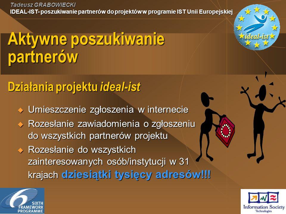 Tadeusz GRABOWIECKI IDEAL-IST- poszukiwanie partnerów do projektów w programie IST Unii Europejskiej Aktywne poszukiwanie partnerów Działania projektu ideal-ist Umieszczenie zgłoszenia w internecie Umieszczenie zgłoszenia w internecie Rozesłanie zawiadomienia o zgłoszeniu do wszystkich partnerów projektu Rozesłanie zawiadomienia o zgłoszeniu do wszystkich partnerów projektu Rozesłanie do wszystkich zainteresowanych osób/instytucji w 31 krajach dziesiątki tysięcy adresów!!.