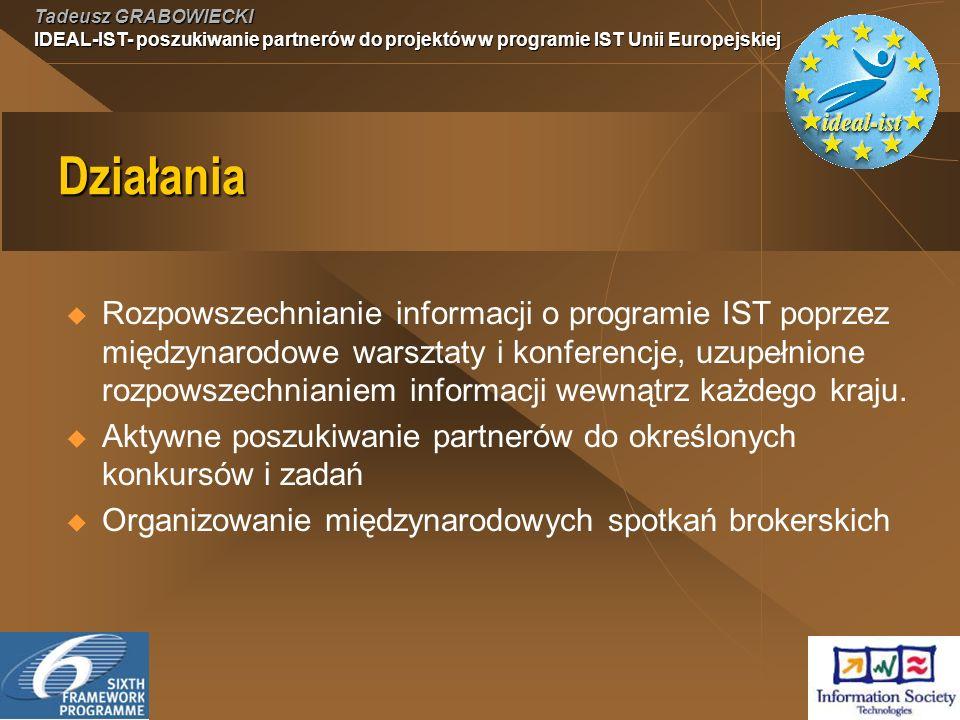Tadeusz GRABOWIECKI IDEAL-IST- poszukiwanie partnerów do projektów w programie IST Unii Europejskiej Działania Rozpowszechnianie informacji o programie IST poprzez międzynarodowe warsztaty i konferencje, uzupełnione rozpowszechnianiem informacji wewnątrz każdego kraju.