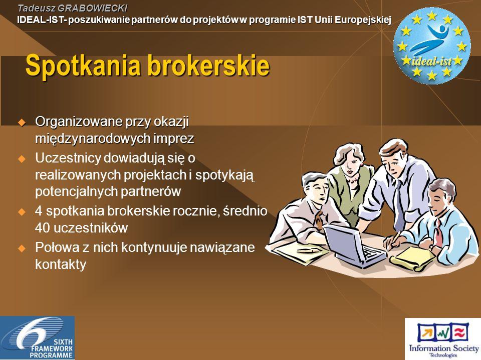 Tadeusz GRABOWIECKI IDEAL-IST- poszukiwanie partnerów do projektów w programie IST Unii Europejskiej Spotkania brokerskie Organizowane przy okazji międzynarodowych imprez Organizowane przy okazji międzynarodowych imprez Uczestnicy dowiadują się o realizowanych projektach i spotykają potencjalnych partnerów 4 spotkania brokerskie rocznie, średnio 40 uczestników Połowa z nich kontynuuje nawiązane kontakty