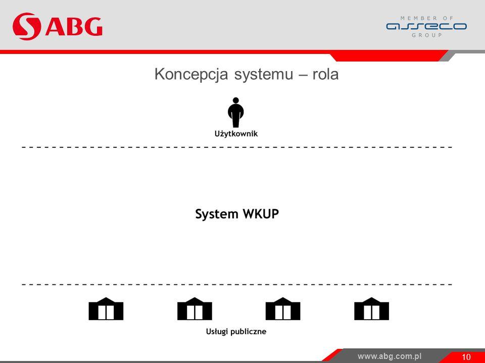 www.abg.com.pl 10 Koncepcja systemu – rola Projekt WKUP i jego wyniki