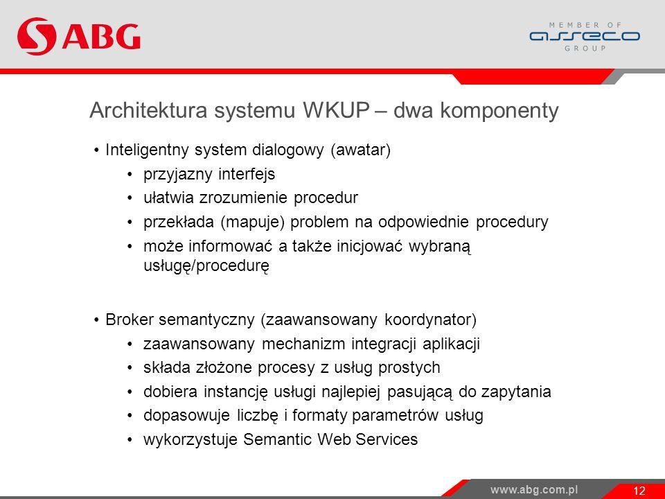 www.abg.com.pl 12 Inteligentny system dialogowy (awatar) przyjazny interfejs ułatwia zrozumienie procedur przekłada (mapuje) problem na odpowiednie procedury może informować a także inicjować wybraną usługę/procedurę Broker semantyczny (zaawansowany koordynator) zaawansowany mechanizm integracji aplikacji składa złożone procesy z usług prostych dobiera instancję usługi najlepiej pasującą do zapytania dopasowuje liczbę i formaty parametrów usług wykorzystuje Semantic Web Services Architektura systemu WKUP – dwa komponenty Projekt WKUP i jego wyniki