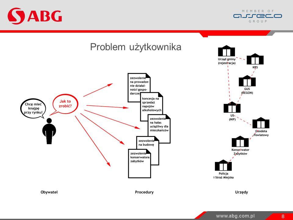 www.abg.com.pl 8 Problem użytkownika Projekt WKUP i jego wyniki