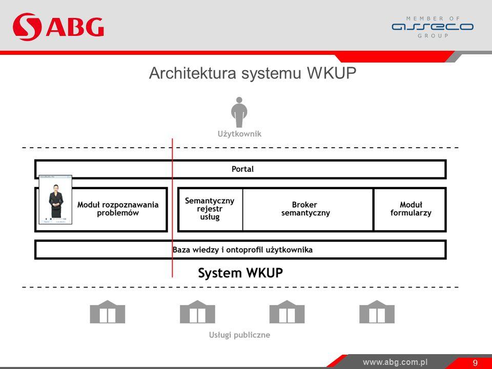 www.abg.com.pl 9 Architektura systemu WKUP Projekt WKUP i jego wyniki