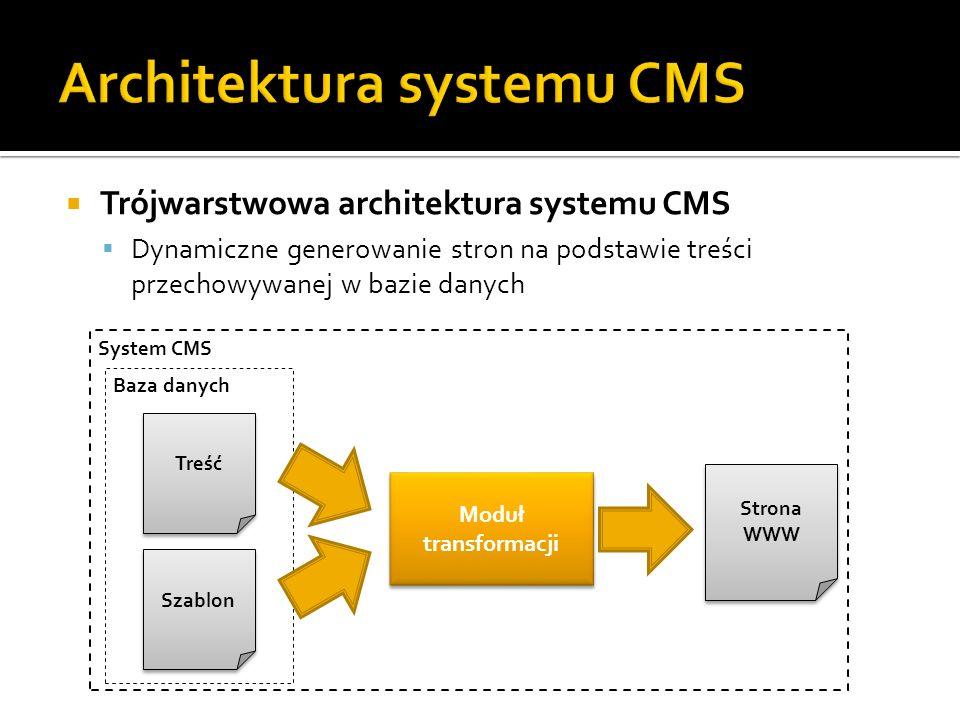 Trójwarstwowa architektura systemu CMS Dynamiczne generowanie stron na podstawie treści przechowywanej w bazie danych Treść Szablon Strona WWW Moduł t