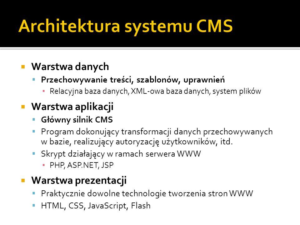 Warstwa danych Przechowywanie treści, szablonów, uprawnień Relacyjna baza danych, XML-owa baza danych, system plików Warstwa aplikacji Główny silnik C