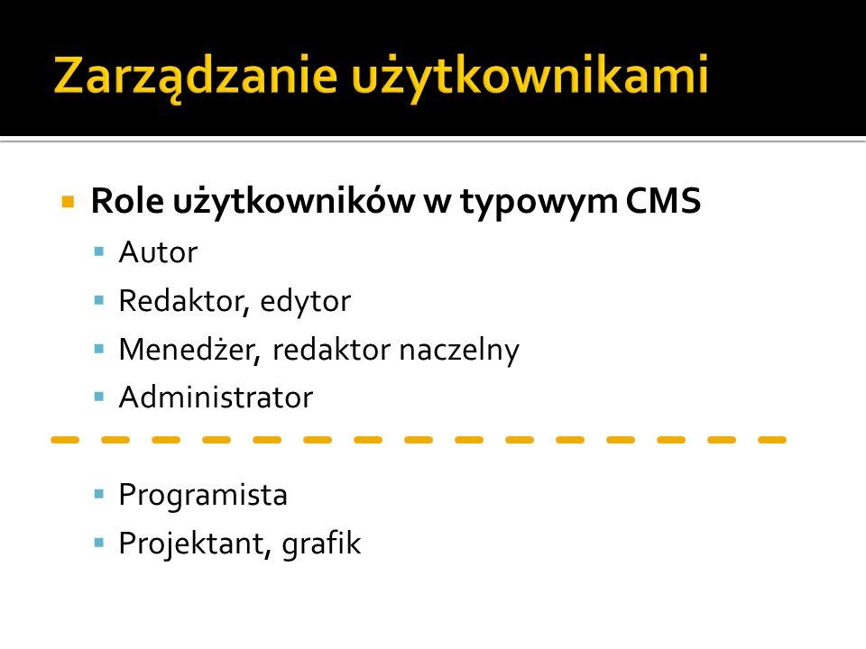 Role użytkowników w typowym CMS Autor Redaktor, edytor Menedżer, redaktor naczelny Administrator Programista Projektant, grafik