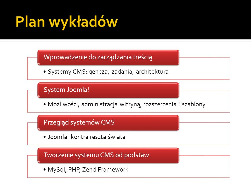 Trójwarstwowa architektura systemu CMS Dynamiczne generowanie stron na podstawie treści przechowywanej w bazie danych Treść Szablon Strona WWW Moduł transformacji Baza danych System CMS