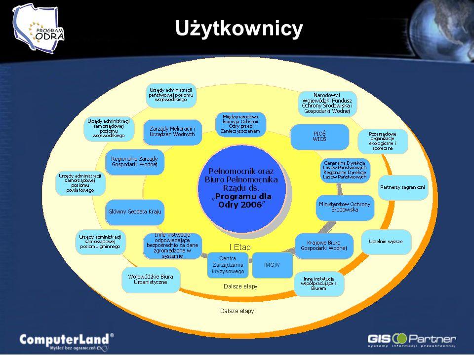 Użytkownicy Centra Zarządzania kryzysowego IMGW
