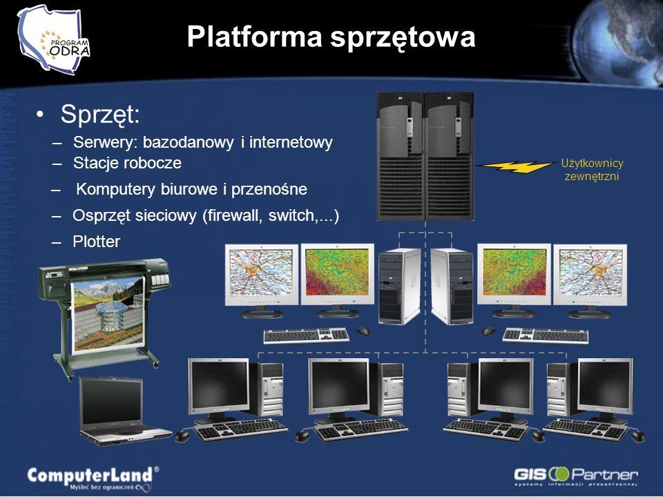 Sprzęt: Platforma sprzętowa Użytkownicy zewnętrzni –Serwery: bazodanowy i internetowy –Stacje robocze –Komputery biurowe i przenośne –Osprzęt sieciowy