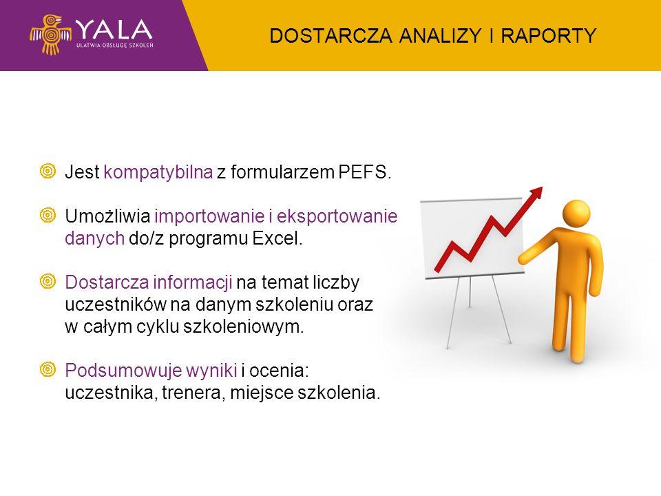 DOSTARCZA ANALIZY I RAPORTY Jest kompatybilna z formularzem PEFS. Umożliwia importowanie i eksportowanie danych do/z programu Excel. Dostarcza informa