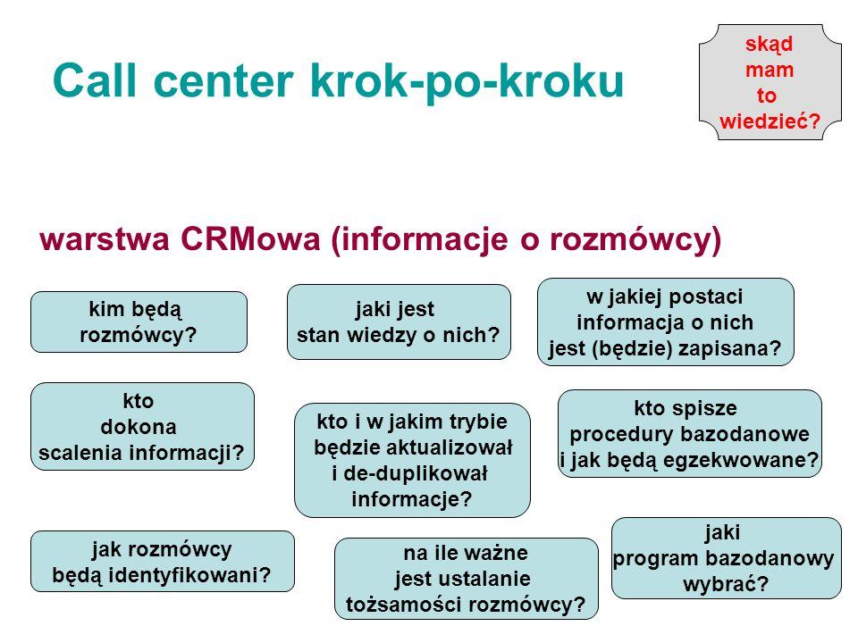 Call center krok-po-kroku warstwa CRMowa (informacje o rozmówcy) kim będą rozmówcy? jaki jest stan wiedzy o nich? w jakiej postaci informacja o nich j