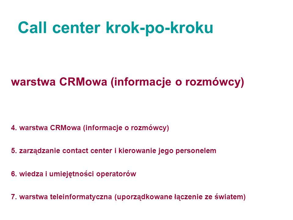 Call center krok-po-kroku 4. warstwa CRMowa (informacje o rozmówcy) 5. zarządzanie contact center i kierowanie jego personelem 6. wiedza i umiejętnośc