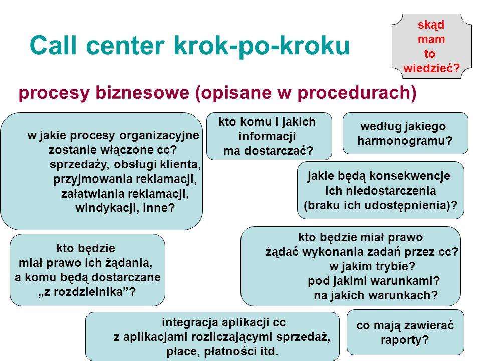 Call center krok-po-kroku procesy biznesowe (opisane w procedurach) kto komu i jakich informacji ma dostarczać? według jakiego harmonogramu? kto będzi