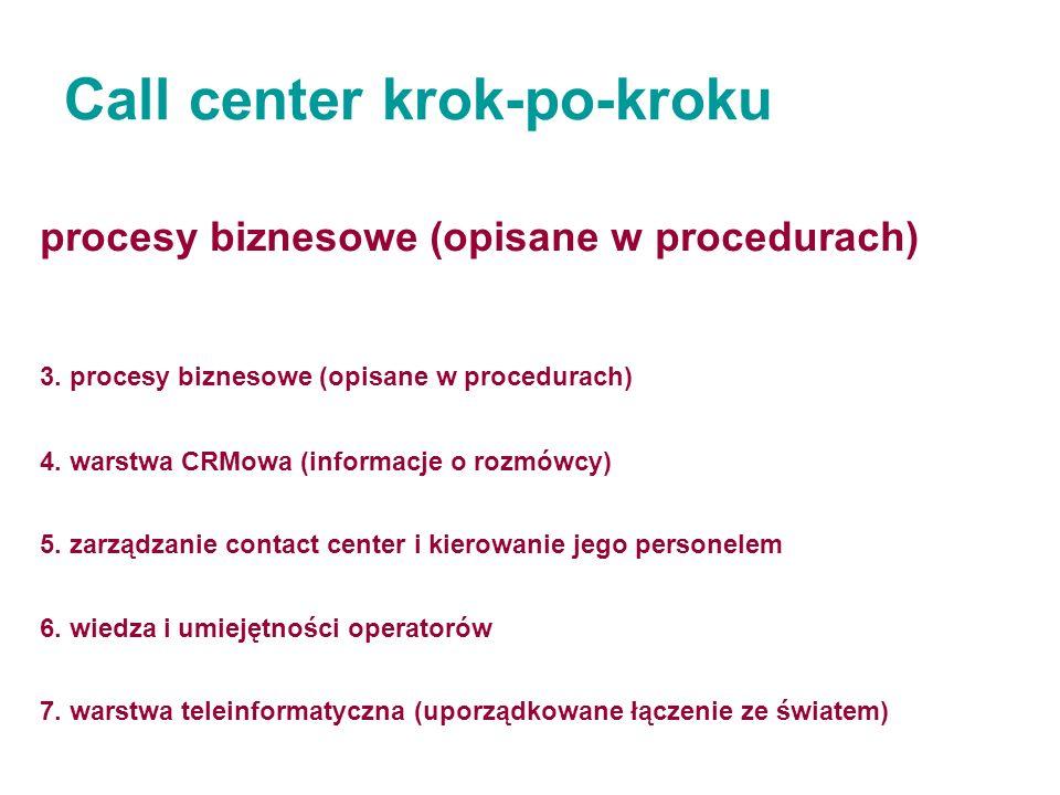 Call center krok-po-kroku 3. procesy biznesowe (opisane w procedurach) 4. warstwa CRMowa (informacje o rozmówcy) 5. zarządzanie contact center i kiero