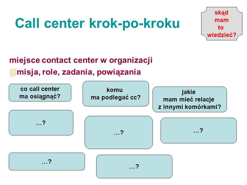 Call center krok-po-kroku miejsce contact center w organizacji 4misja, role, zadania, powiązania co call center ma osiągnąć? komu ma podlegać cc? jaki