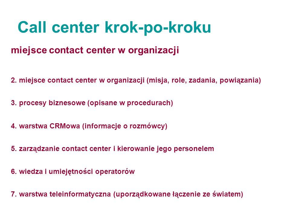 Call center krok-po-kroku 2. miejsce contact center w organizacji (misja, role, zadania, powiązania) 3. procesy biznesowe (opisane w procedurach) 4. w