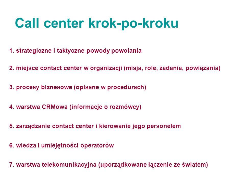 Call center krok-po-kroku 1. strategiczne i taktyczne powody powołania 2. miejsce contact center w organizacji (misja, role, zadania, powiązania) 3. p