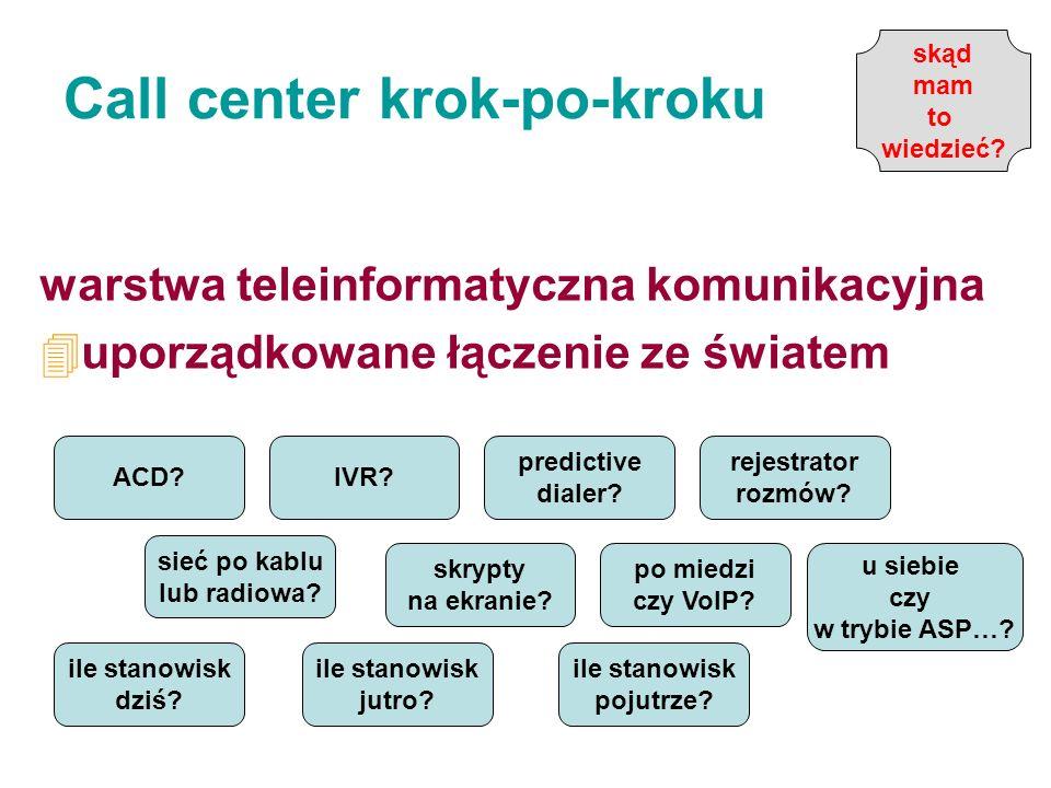 Call center krok-po-kroku warstwa teleinformatyczna komunikacyjna 4uporządkowane łączenie ze światem sieć po kablu lub radiowa? skrypty na ekranie? po