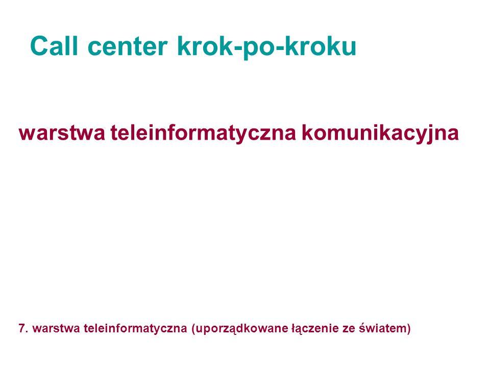 Call center krok-po-kroku warstwa teleinformatyczna komunikacyjna 7. warstwa teleinformatyczna (uporządkowane łączenie ze światem)