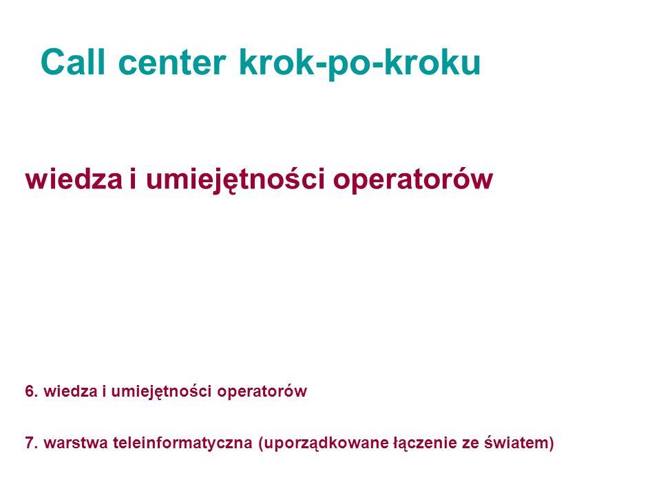 Call center krok-po-kroku 4Ten proces dotyczy zarówno call center bardzo małego (2-3 osoby), jak i dużego (kilkaset stanowisk) 4Ten proces dotyczy zarówno tworzenia call center, jak i wynajmowania call center usługowego (outsourcingowego) 4Ten proces nie wyczerpuje wiedzy, której posiadanie zredukuje prawdopodobieństwo pomyłek przy tworzeniu
