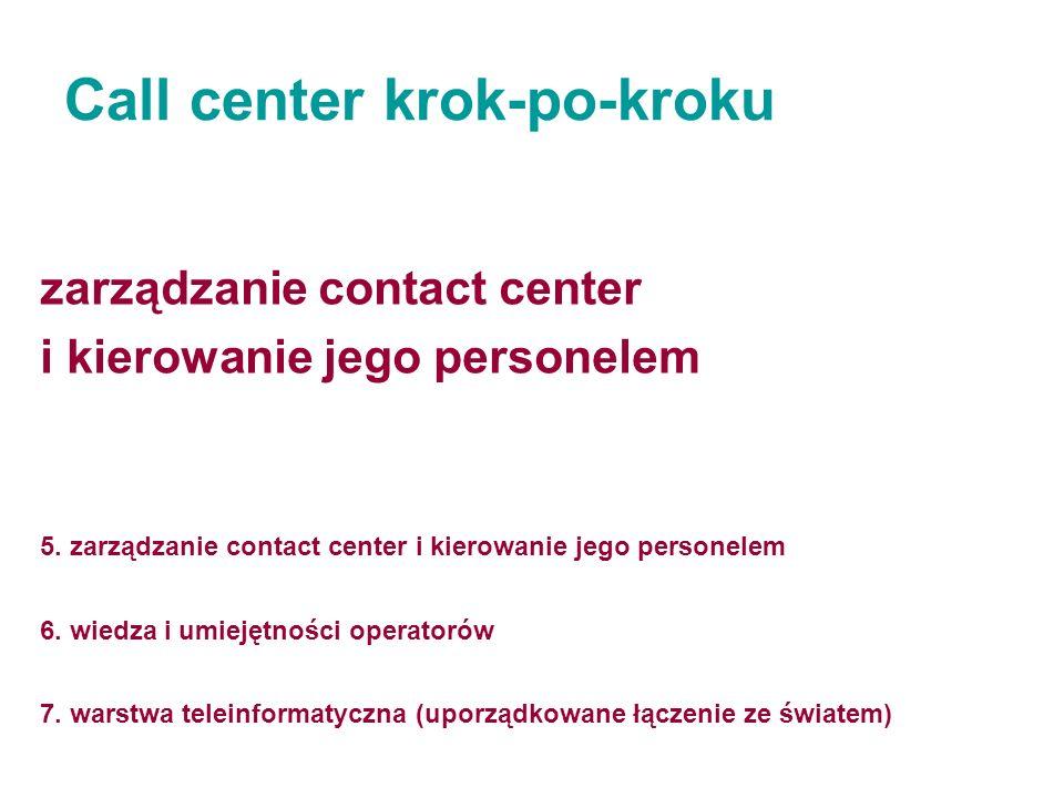 Call center krok-po-kroku zarządzanie contact center i kierowanie jego personelem 5. zarządzanie contact center i kierowanie jego personelem 6. wiedza