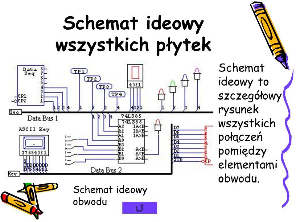 Symulacja projektu By upewnić się, że zaprojektowany obwód działa poprawnie, należy zasymulować jego działanie w programie komputerowym. Takie program
