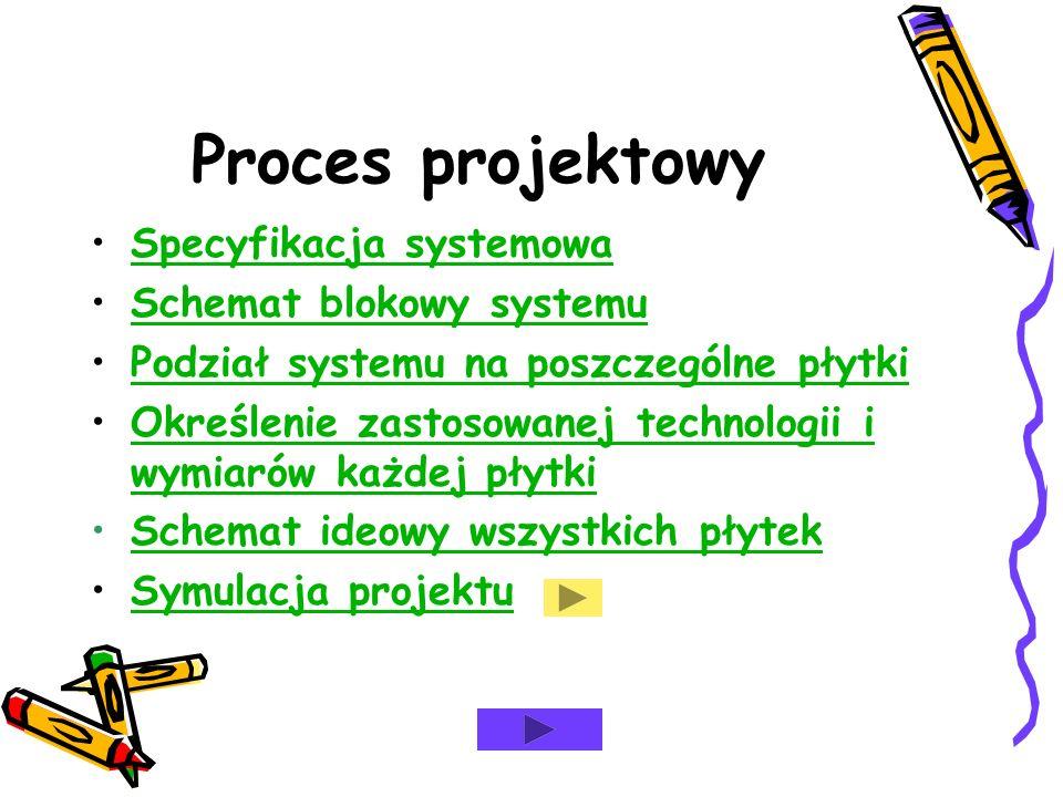 Proces projektowy Specyfikacja systemowa Schemat blokowy systemu Podział systemu na poszczególne płytki Określenie zastosowanej technologii i wymiarów każdej płytkiOkreślenie zastosowanej technologii i wymiarów każdej płytki Schemat ideowy wszystkich płytek Symulacja projektu