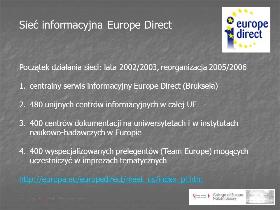 Sieć informacyjna Europe Direct Początek działania sieci: lata 2002/2003, reorganizacja 2005/2006 1.centralny serwis informacyjny Europe Direct (Bruksela) 2.480 unijnych centrów informacyjnych w całej UE 3.400 centrów dokumentacji na uniwersytetach i w instytutach naukowo-badawczych w Europie 4.400 wyspecjalizowanych prelegentów (Team Europe) mogących uczestniczyć w imprezach tematycznych http://europa.eu/europedirect/meet_us/index_pl.htm == == == == == == ==