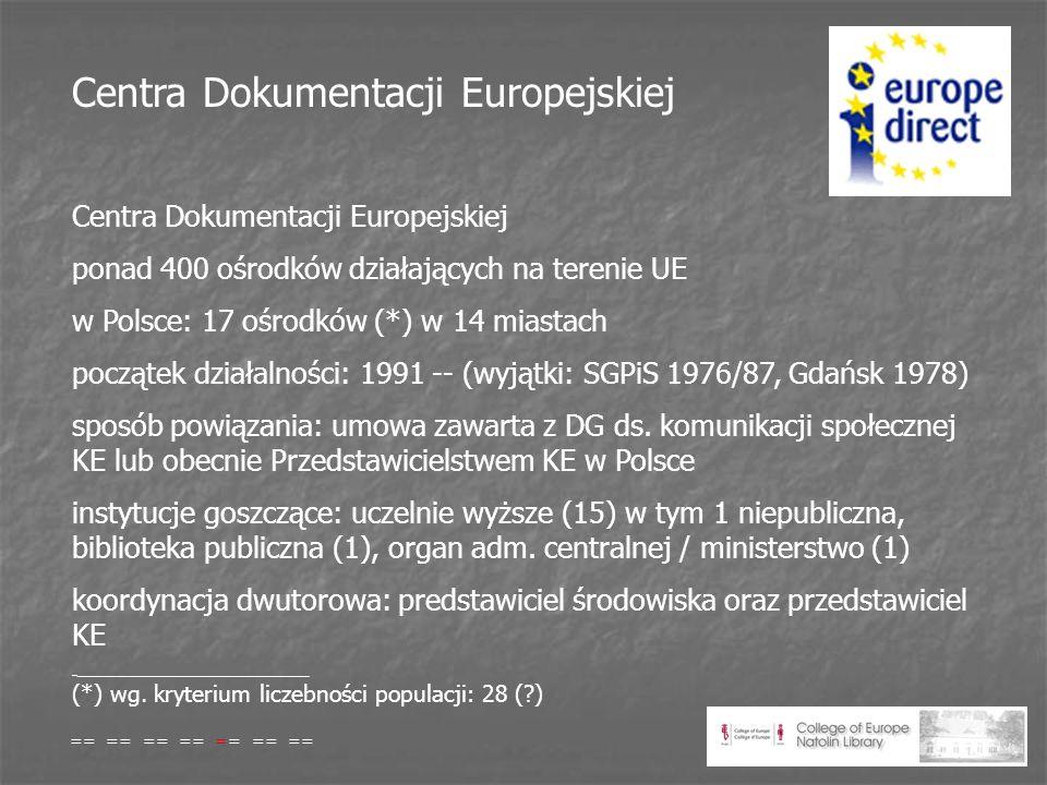 Centra Dokumentacji Europejskiej ponad 400 ośrodków działających na terenie UE w Polsce: 17 ośrodków (*) w 14 miastach początek działalności: 1991 -- (wyjątki: SGPiS 1976/87, Gdańsk 1978) sposób powiązania: umowa zawarta z DG ds.