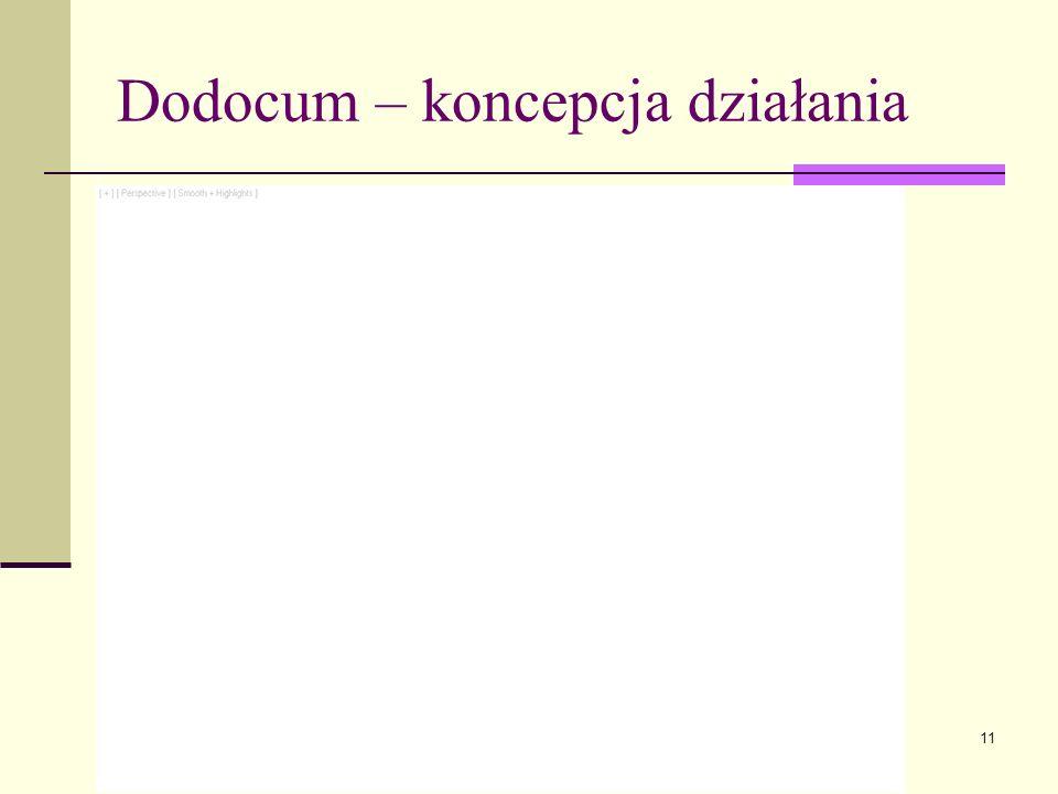 11 Dodocum – koncepcja działania