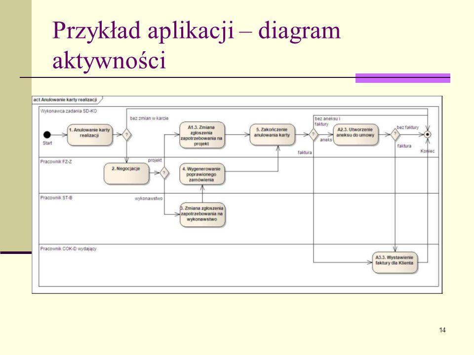 14 Przykład aplikacji – diagram aktywności