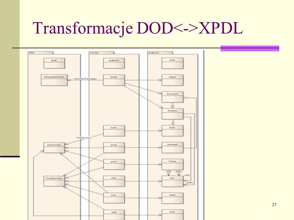 21 Transformacje DOD XPDL