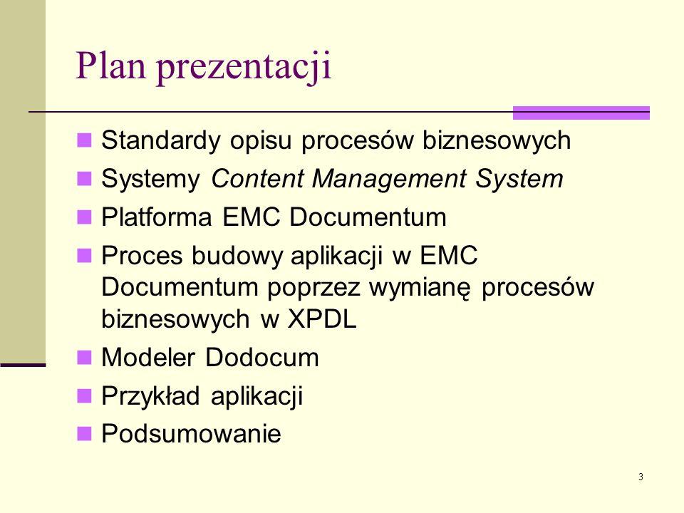 3 Plan prezentacji Standardy opisu procesów biznesowych Systemy Content Management System Platforma EMC Documentum Proces budowy aplikacji w EMC Docum