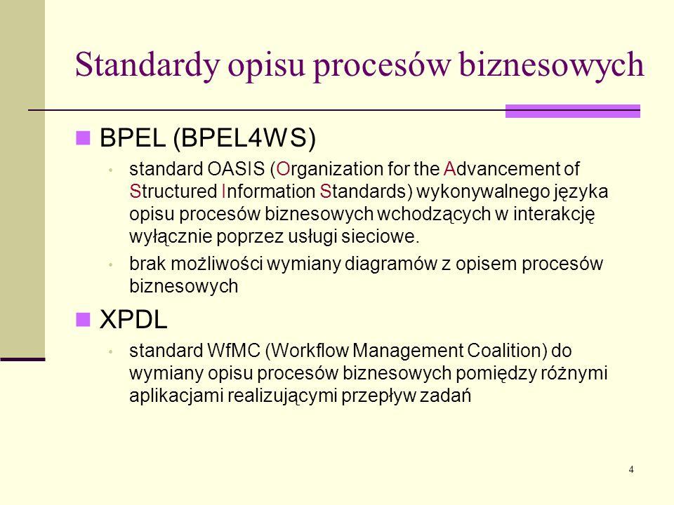 4 Standardy opisu procesów biznesowych BPEL (BPEL4WS) standard OASIS (Organization for the Advancement of Structured Information Standards) wykonywaln