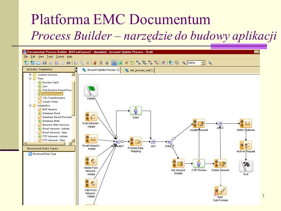 7 Platforma EMC Documentum Process Builder – narzędzie do budowy aplikacji