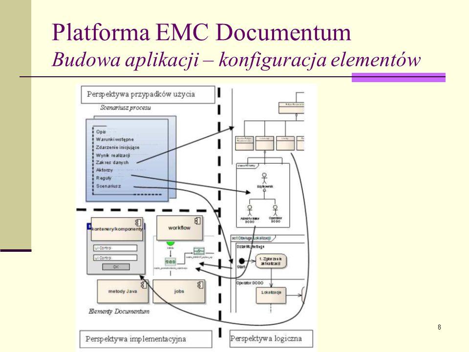 8 Platforma EMC Documentum Budowa aplikacji – konfiguracja elementów