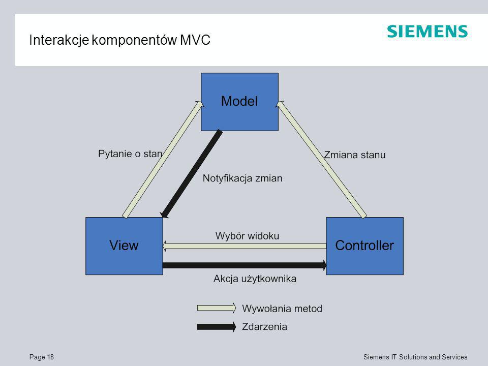 Page 18 Siemens IT Solutions and Services Interakcje komponentów MVC