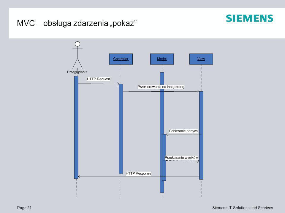 Page 21 Siemens IT Solutions and Services MVC – obsługa zdarzenia pokaż