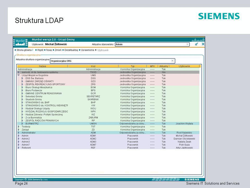 Page 24 Siemens IT Solutions and Services Struktura LDAP
