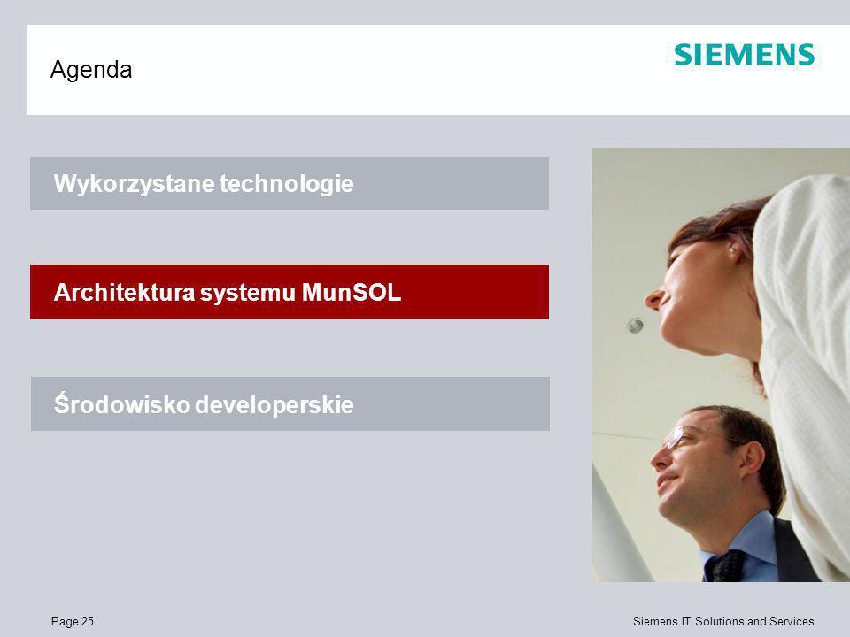 Page 25 Siemens IT Solutions and Services Agenda Wykorzystane technologie Architektura systemu MunSOL Środowisko developerskie