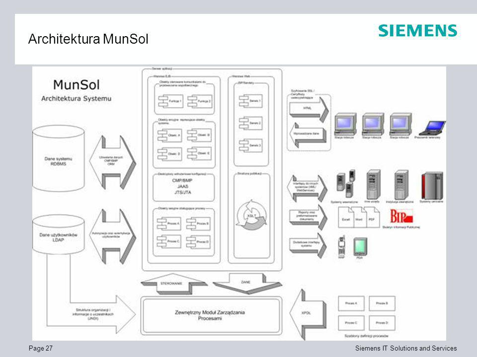 Page 27 Siemens IT Solutions and Services Architektura MunSol