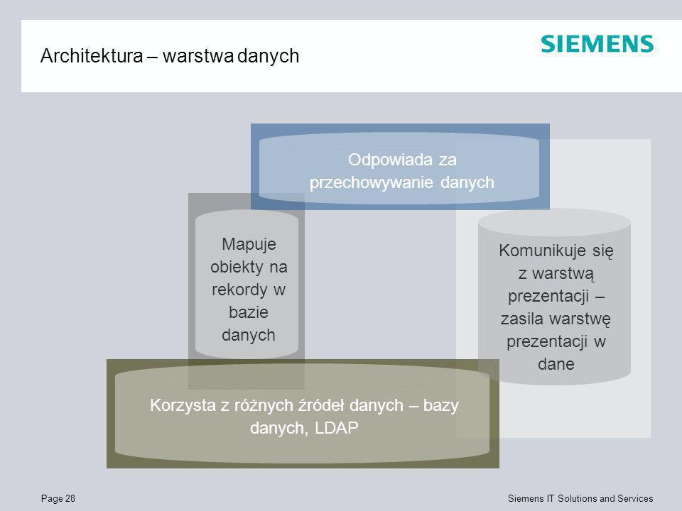 Page 28 Siemens IT Solutions and Services Architektura – warstwa danych Korzysta z różnych źródeł danych – bazy danych, LDAP Mapuje obiekty na rekordy