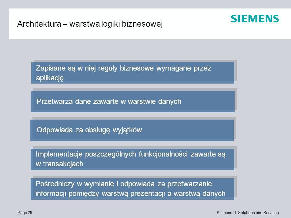 Page 29 Siemens IT Solutions and Services Architektura – warstwa logiki biznesowej Zapisane są w niej reguły biznesowe wymagane przez aplikację Przetw